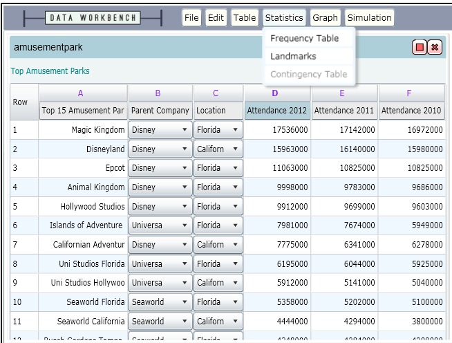 Screenshot of Data Workbench